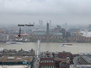Shakespear's Globe Theatre